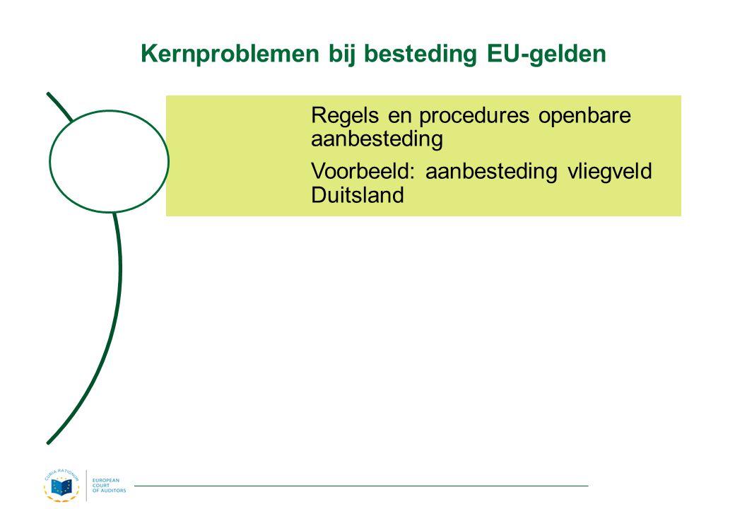 Kernproblemen bij besteding EU-gelden Regels en procedures openbare aanbesteding Voorbeeld: aanbesteding vliegveld Duitsland