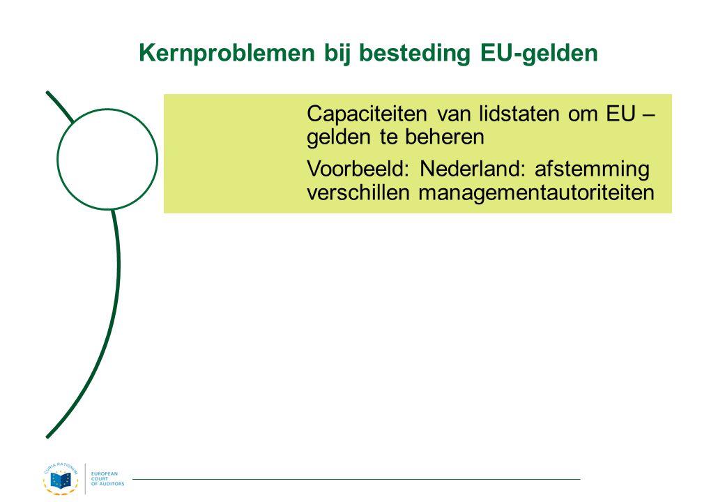 Kernproblemen bij besteding EU-gelden Capaciteiten van lidstaten om EU – gelden te beheren Voorbeeld: Nederland: afstemming verschillen managementautoriteiten