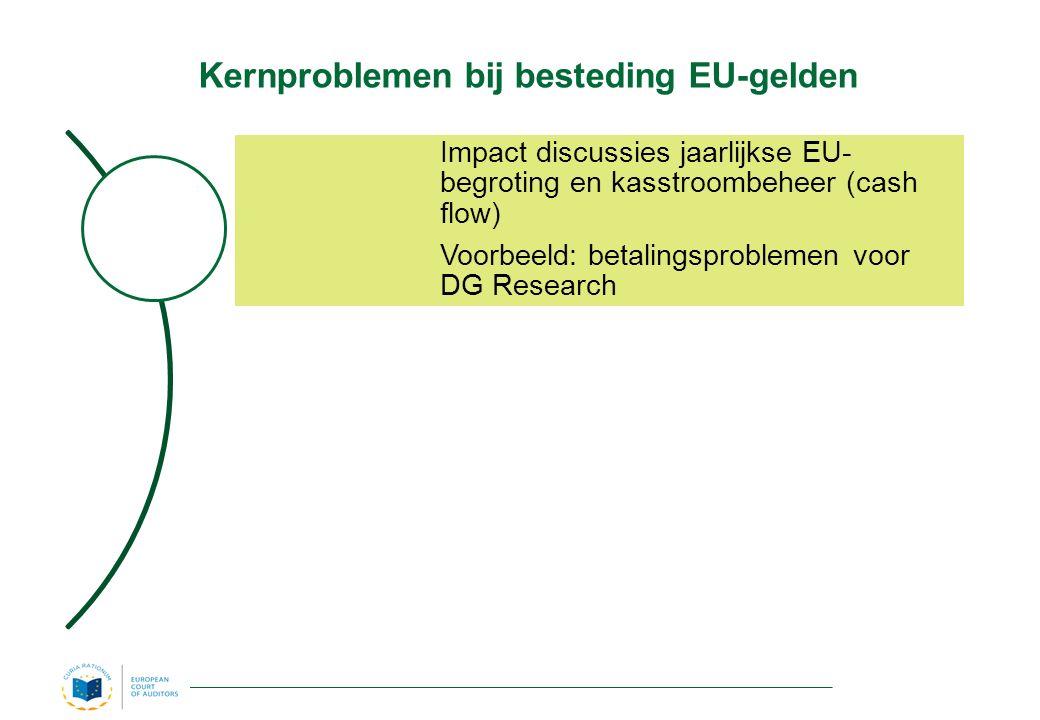 Kernproblemen bij besteding EU-gelden Impact discussies jaarlijkse EU- begroting en kasstroombeheer (cash flow) Voorbeeld: betalingsproblemen voor DG Research