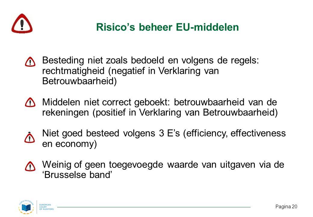 Besteding niet zoals bedoeld en volgens de regels: rechtmatigheid (negatief in Verklaring van Betrouwbaarheid) Middelen niet correct geboekt: betrouwbaarheid van de rekeningen (positief in Verklaring van Betrouwbaarheid) Niet goed besteed volgens 3 E's (efficiency, effectiveness en economy) Weinig of geen toegevoegde waarde van uitgaven via de 'Brusselse band' Risico's beheer EU-middelen Pagina 20
