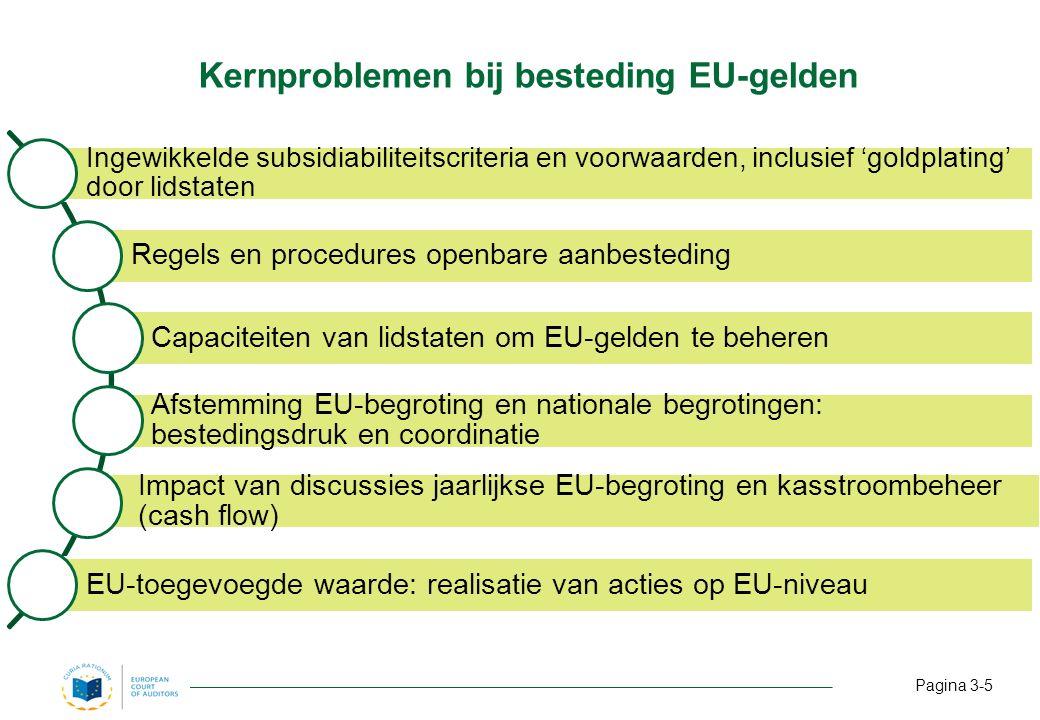 Kernproblemen bij besteding EU-gelden Ingewikkelde subsidiabiliteitscriteria en voorwaarden, inclusief 'goldplating' door lidstaten Regels en procedures openbare aanbesteding Capaciteiten van lidstaten om EU-gelden te beheren Afstemming EU-begroting en nationale begrotingen: bestedingsdruk en coordinatie Impact van discussies jaarlijkse EU-begroting en kasstroombeheer (cash flow) EU-toegevoegde waarde: realisatie van acties op EU-niveau Pagina 3-5