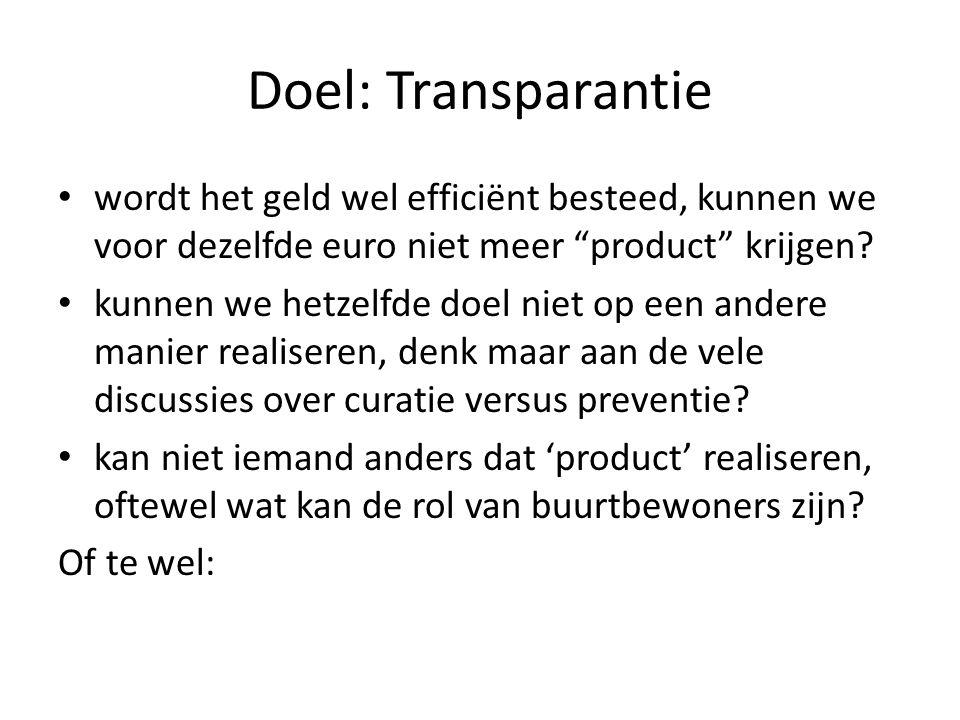 """Doel: Transparantie wordt het geld wel efficiënt besteed, kunnen we voor dezelfde euro niet meer """"product"""" krijgen? kunnen we hetzelfde doel niet op e"""