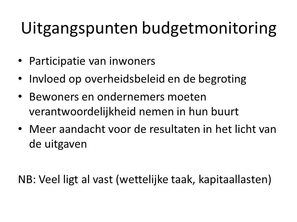 Uitgangspunten budgetmonitoring Participatie van inwoners Invloed op overheidsbeleid en de begroting Bewoners en ondernemers moeten verantwoordelijkhe