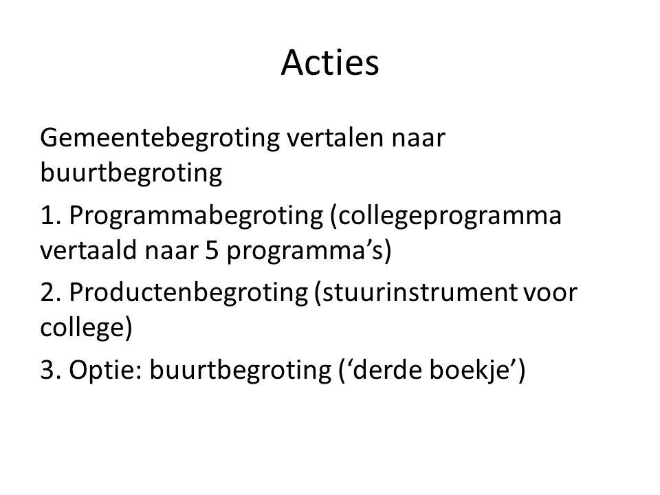 Acties Gemeentebegroting vertalen naar buurtbegroting 1. Programmabegroting (collegeprogramma vertaald naar 5 programma's) 2. Productenbegroting (stuu