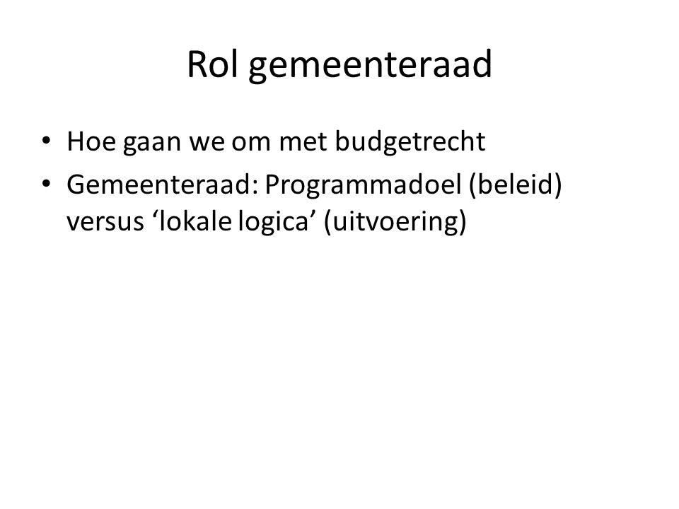 Rol gemeenteraad Hoe gaan we om met budgetrecht Gemeenteraad: Programmadoel (beleid) versus 'lokale logica' (uitvoering)