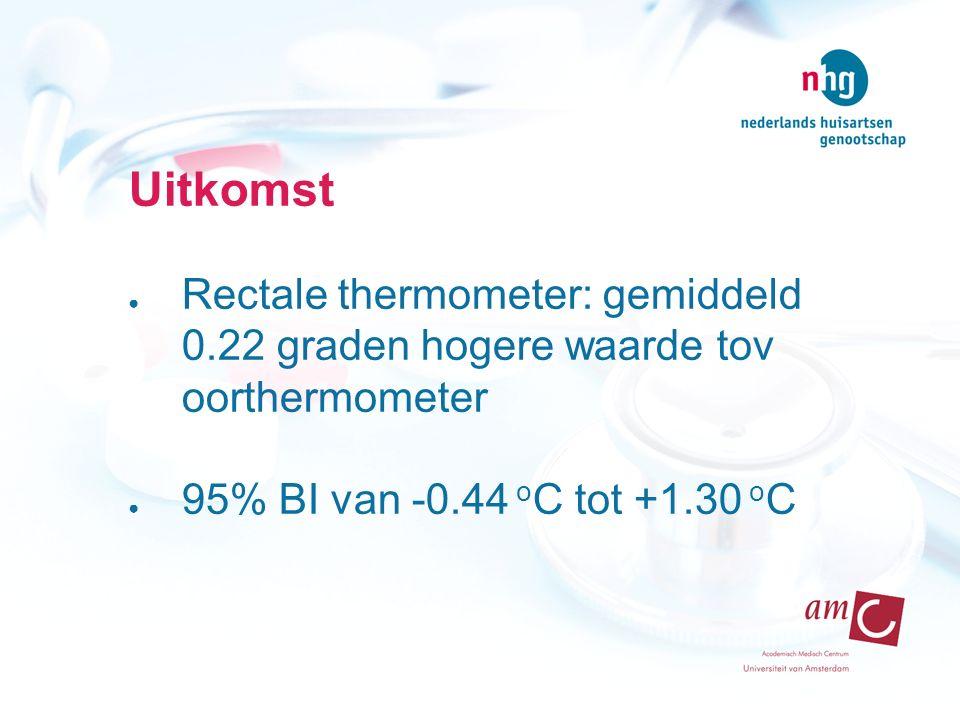 Uitkomst ● Rectale thermometer: gemiddeld 0.22 graden hogere waarde tov oorthermometer ● 95% BI van -0.44 o C tot +1.30 o C