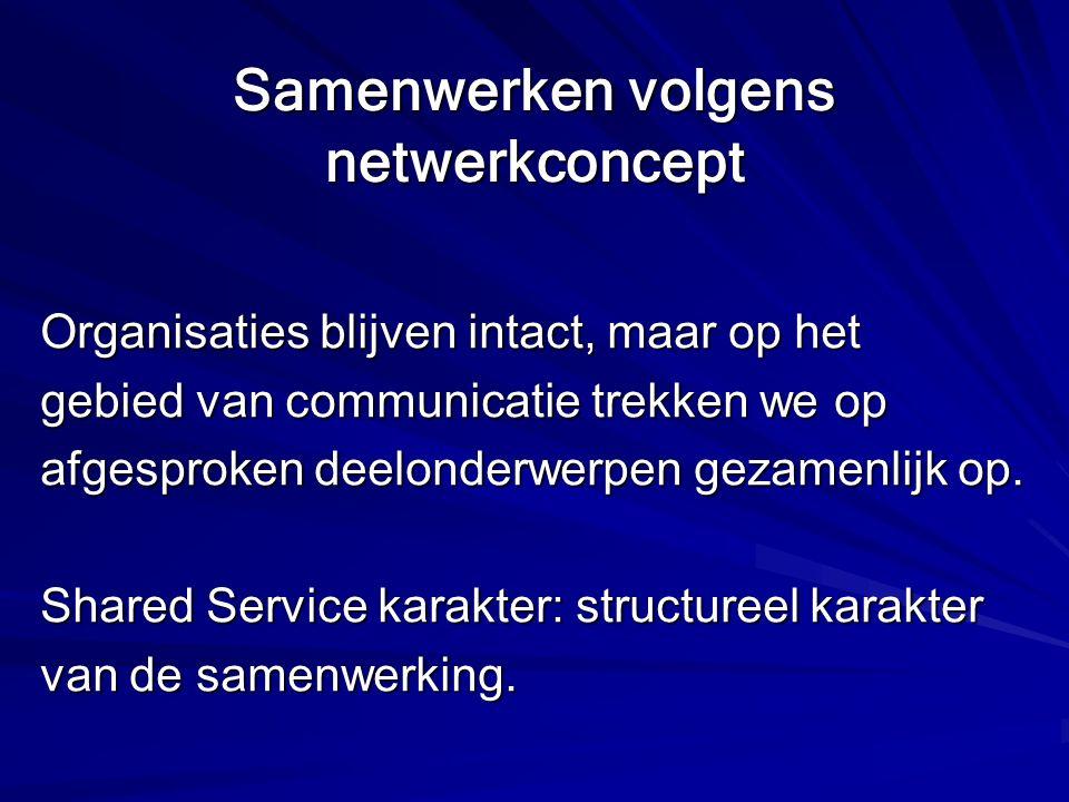 Samenwerken volgens netwerkconcept Organisaties blijven intact, maar op het gebied van communicatie trekken we op afgesproken deelonderwerpen gezamenlijk op.