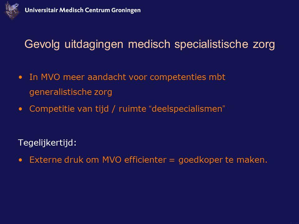"""Gevolg uitdagingen medisch specialistische zorg In MVO meer aandacht voor competenties mbt generalistische zorg Competitie van tijd / ruimte """"deelspec"""