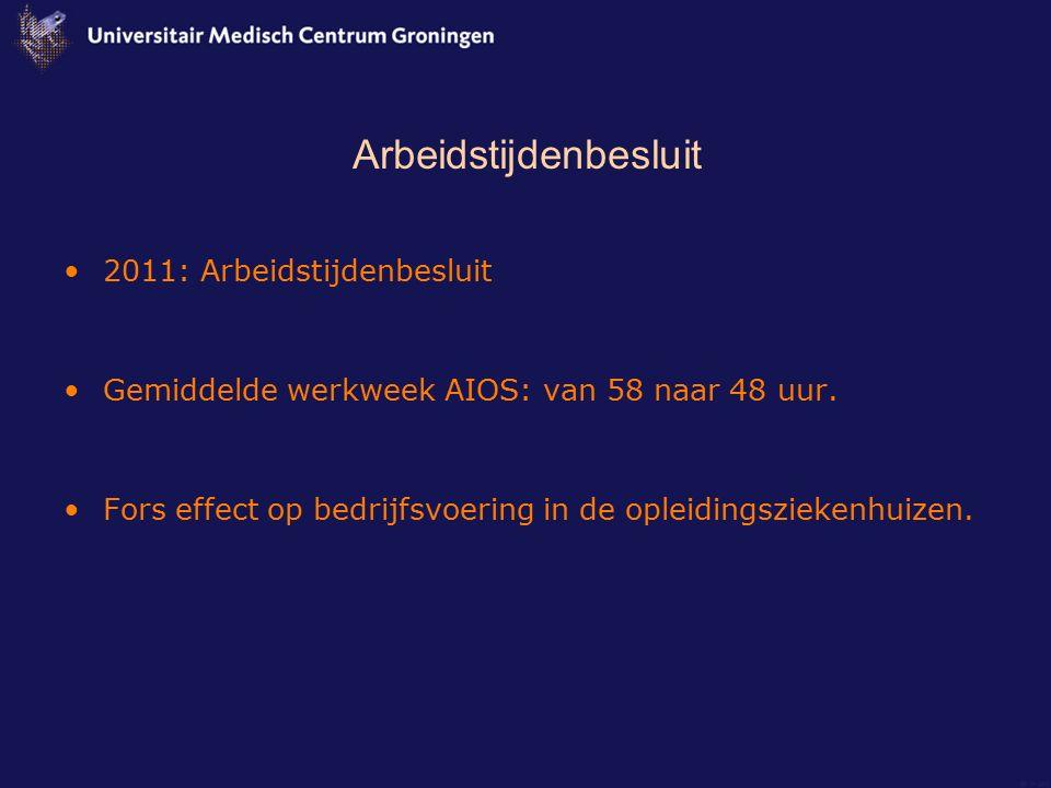 Arbeidstijdenbesluit 2011: Arbeidstijdenbesluit Gemiddelde werkweek AIOS: van 58 naar 48 uur. Fors effect op bedrijfsvoering in de opleidingsziekenhui