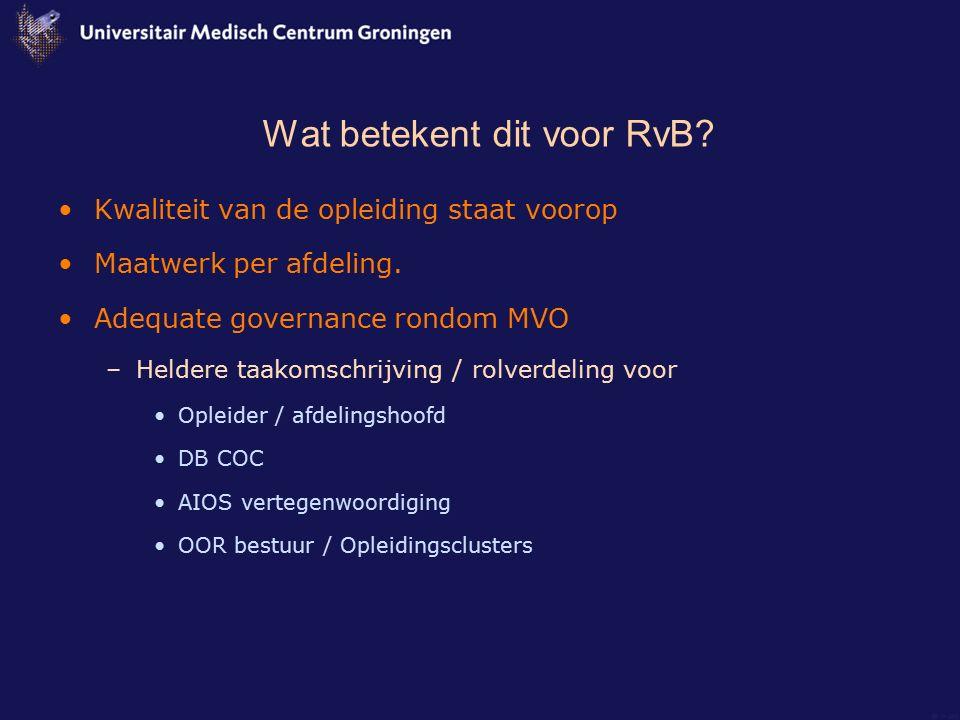 Wat betekent dit voor RvB? Kwaliteit van de opleiding staat voorop Maatwerk per afdeling. Adequate governance rondom MVO –Heldere taakomschrijving / r