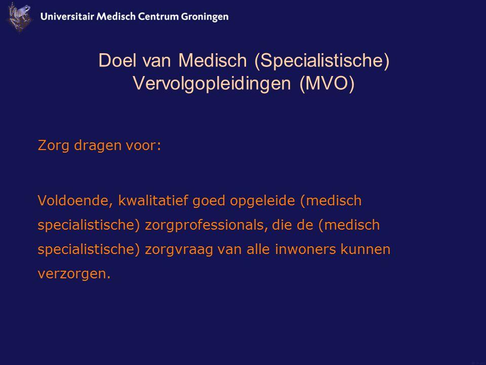Doel van Medisch (Specialistische) Vervolgopleidingen (MVO) Zorg dragen voor: Voldoende, kwalitatief goed opgeleide (medisch specialistische) zorgprof