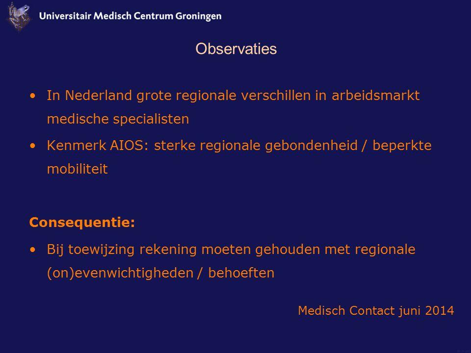 Observaties In Nederland grote regionale verschillen in arbeidsmarkt medische specialisten Kenmerk AIOS: sterke regionale gebondenheid / beperkte mobi