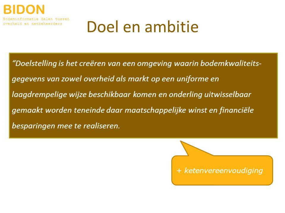 Doel en ambitie BIDON Bodeminformatie delen tussen overheid en netbeheerders