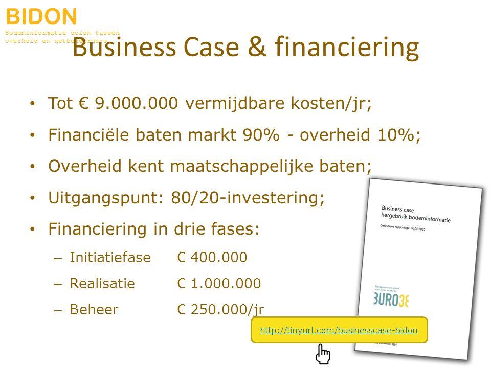 Tot € 9.000.000 vermijdbare kosten/jr; Financiële baten markt 90% - overheid 10%; Overheid kent maatschappelijke baten; Uitgangspunt: 80/20-investering; Financiering in drie fases: – Initiatiefase € 400.000 – Realisatie € 1.000.000 – Beheer € 250.000/jr BIDON Bodeminformatie delen tussen overheid en netbeheerders Business Case & financiering http://tinyurl.com/businesscase-bidon