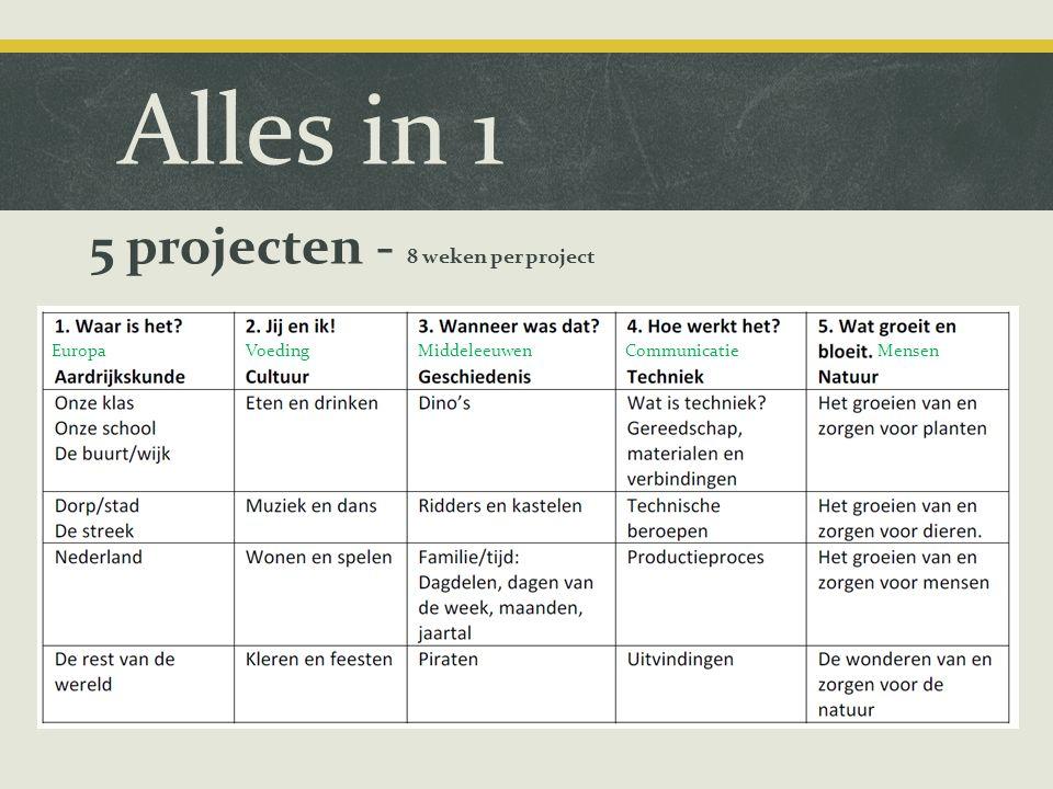 Alles in 1 5 projecten - 8 weken per project Europa Voeding Middeleeuwen Communicatie Mensen