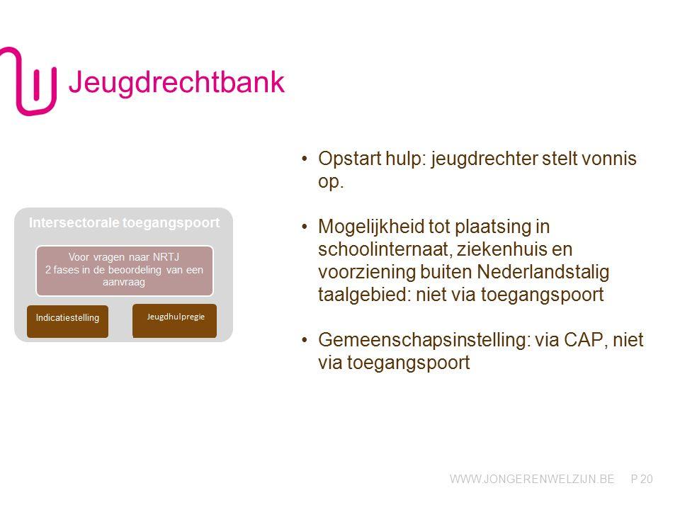 WWW.JONGERENWELZIJN.BE P 20 Jeugdrechtbank Opstart hulp: jeugdrechter stelt vonnis op.