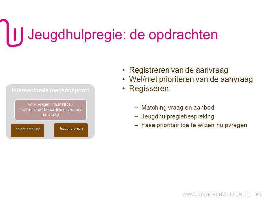 WWW.JONGERENWELZIJN.BE P 6 Registreren van de aanvraag (1) Intersectorale registratielijst Omzetting ISV typemodules naar modules Inzetten van onderliggend aanbod door JHR: enkel binnen zelfde doelgroep en functie (bv.