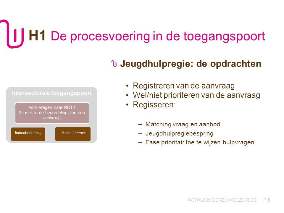 WWW.JONGERENWELZIJN.BE P 7 H1 De procesvoering in de toegangspoort Registreren van de aanvraag Intersectorale registratielijst Omzetting ISV typemodules naar modules Inzetten van onderliggend aanbod door JHR: enkel binnen zelfde doelgroep en functie (bv.