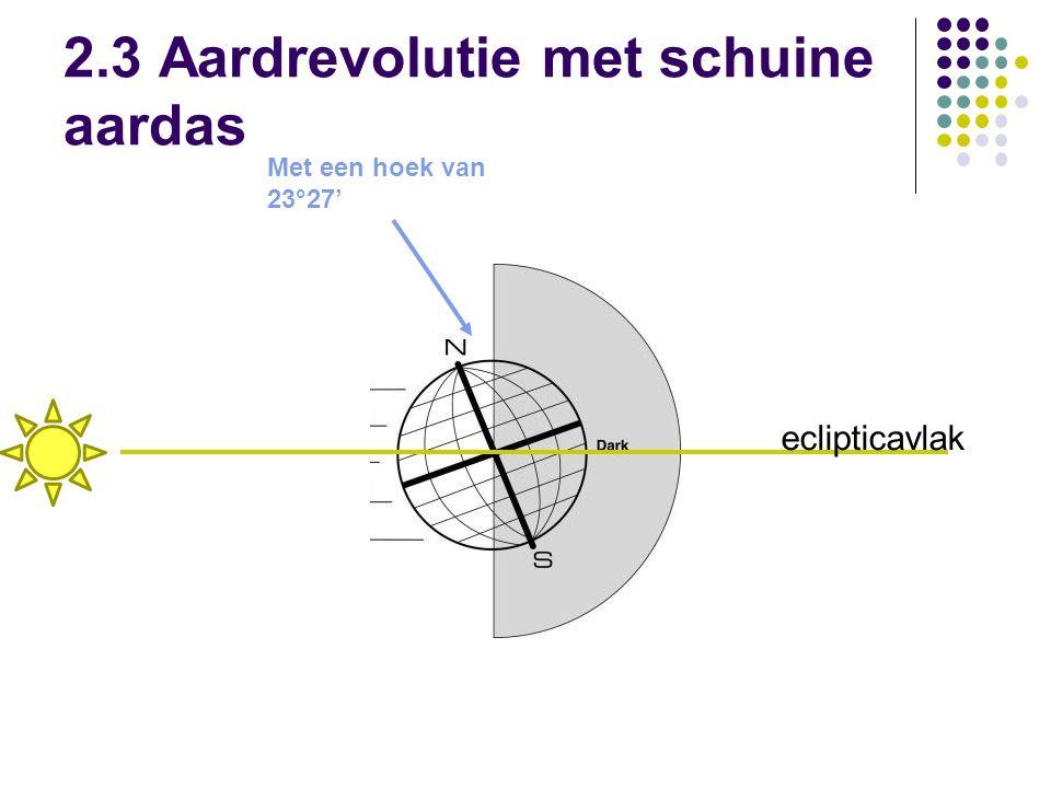 2.3 Aardrevolutie met schuine aardas Met een hoek van 23°27' eclipticavlak