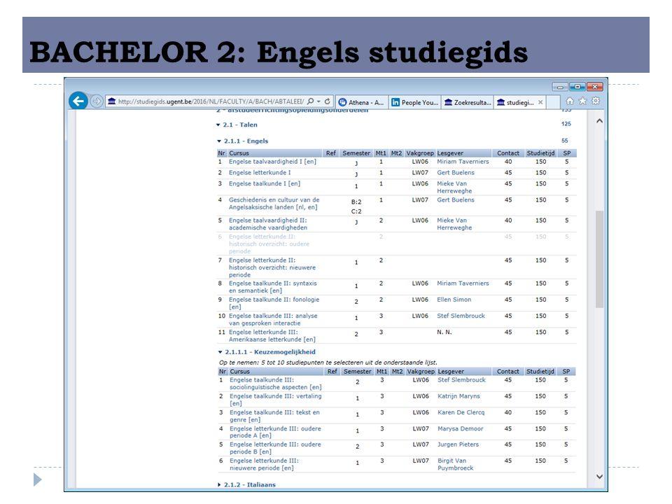 BACHELOR 2: Engels studiegids 