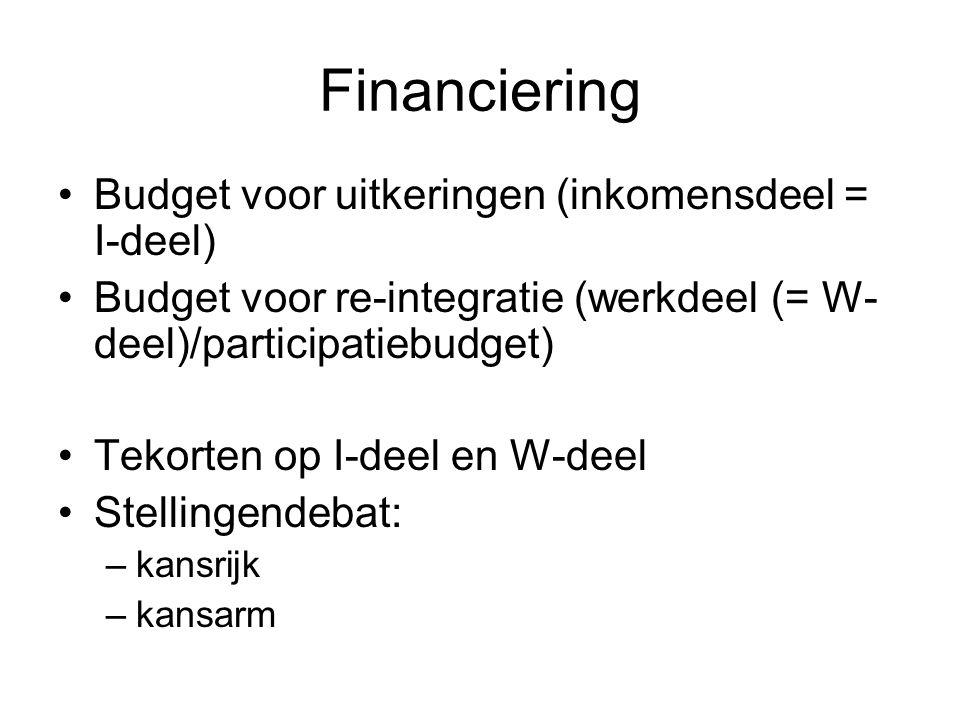 Financiering Budget voor uitkeringen (inkomensdeel = I-deel) Budget voor re-integratie (werkdeel (= W- deel)/participatiebudget) Tekorten op I-deel en W-deel Stellingendebat: –kansrijk –kansarm