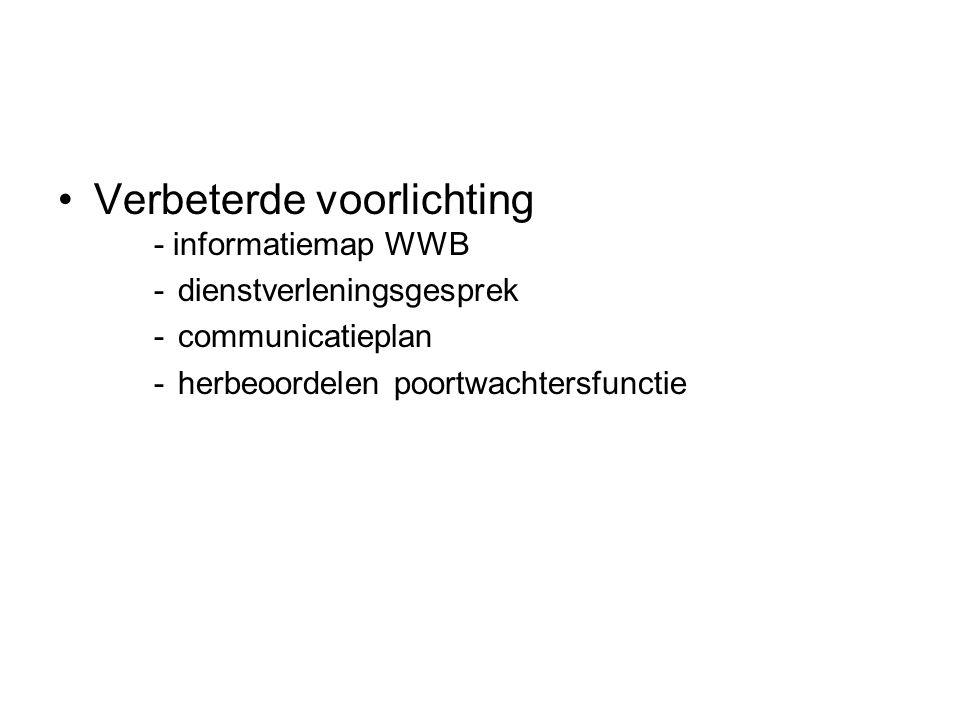 Verbeterde voorlichting - informatiemap WWB -dienstverleningsgesprek -communicatieplan -herbeoordelen poortwachtersfunctie
