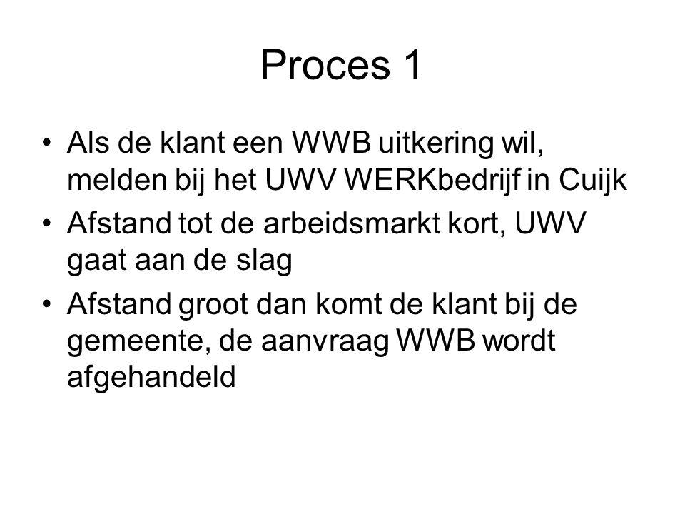 Proces 1 Als de klant een WWB uitkering wil, melden bij het UWV WERKbedrijf in Cuijk Afstand tot de arbeidsmarkt kort, UWV gaat aan de slag Afstand groot dan komt de klant bij de gemeente, de aanvraag WWB wordt afgehandeld
