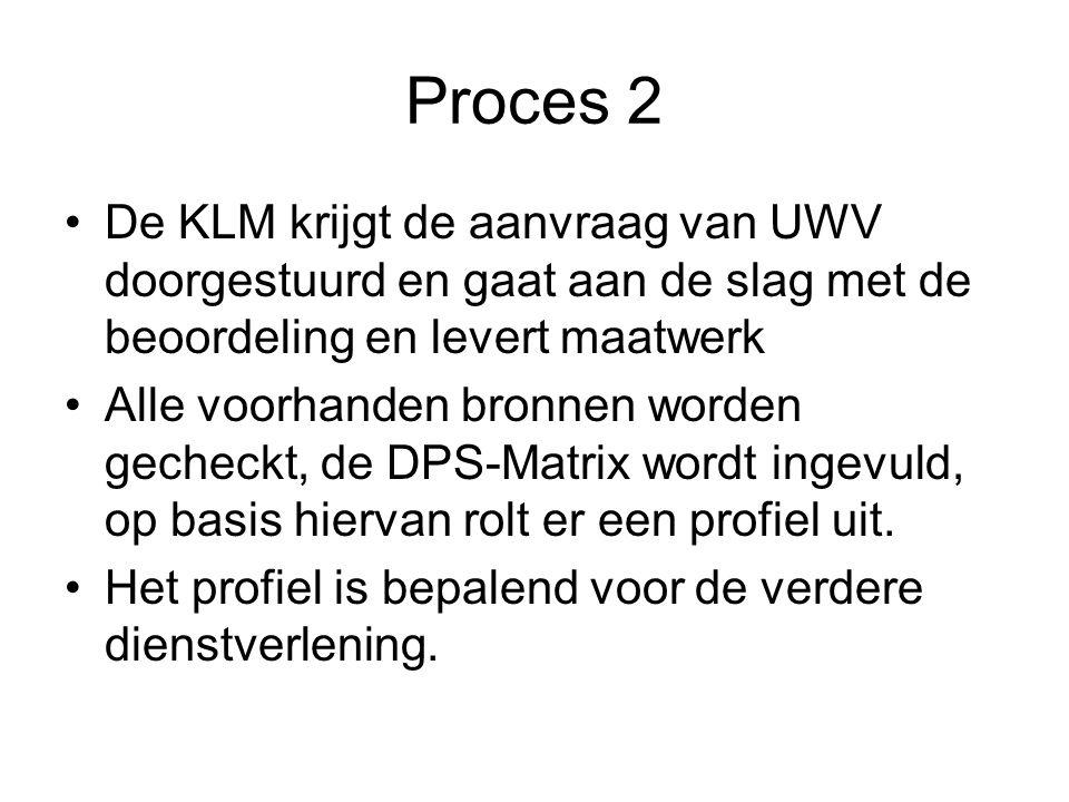 Proces 2 De KLM krijgt de aanvraag van UWV doorgestuurd en gaat aan de slag met de beoordeling en levert maatwerk Alle voorhanden bronnen worden gecheckt, de DPS-Matrix wordt ingevuld, op basis hiervan rolt er een profiel uit.