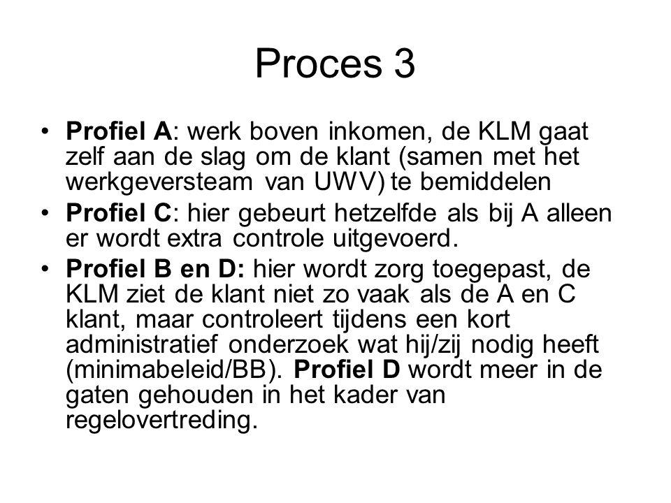 Proces 3 Profiel A: werk boven inkomen, de KLM gaat zelf aan de slag om de klant (samen met het werkgeversteam van UWV) te bemiddelen Profiel C: hier