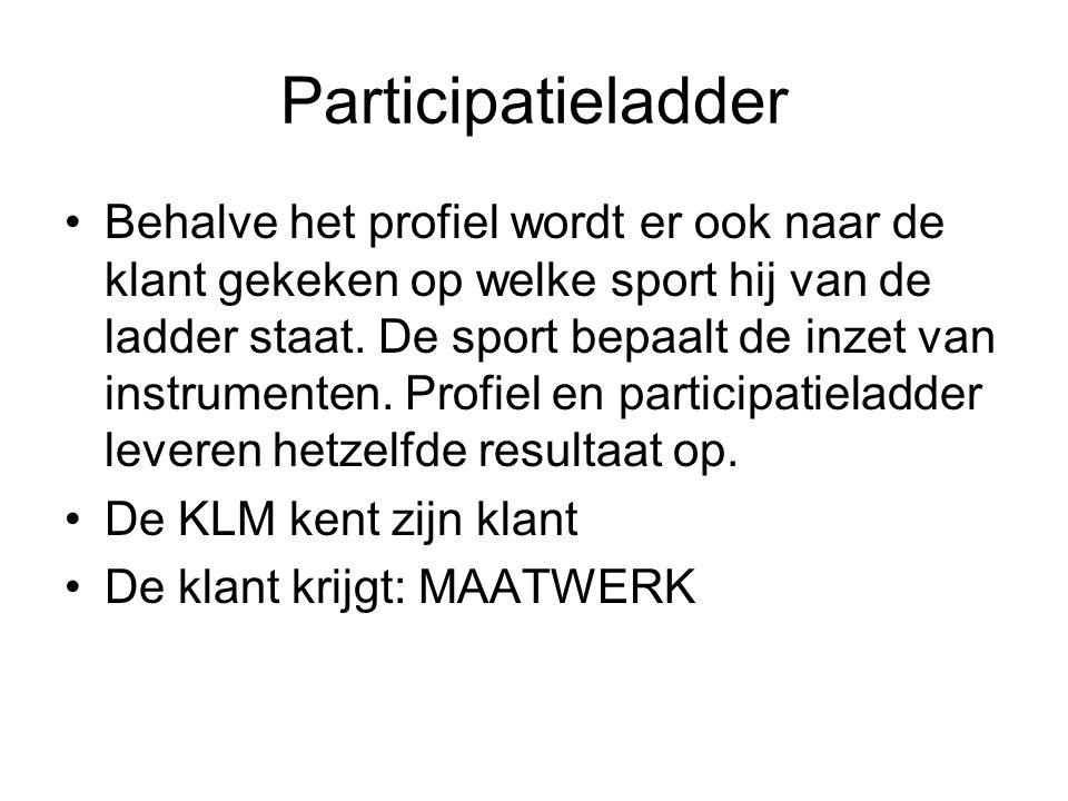 Participatieladder Behalve het profiel wordt er ook naar de klant gekeken op welke sport hij van de ladder staat. De sport bepaalt de inzet van instru
