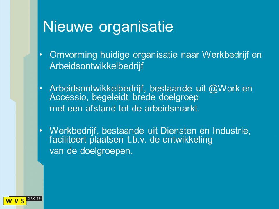 Nieuwe organisatie Omvorming huidige organisatie naar Werkbedrijf en Arbeidsontwikkelbedrijf Arbeidsontwikkelbedrijf, bestaande uit @Work en Accessio,