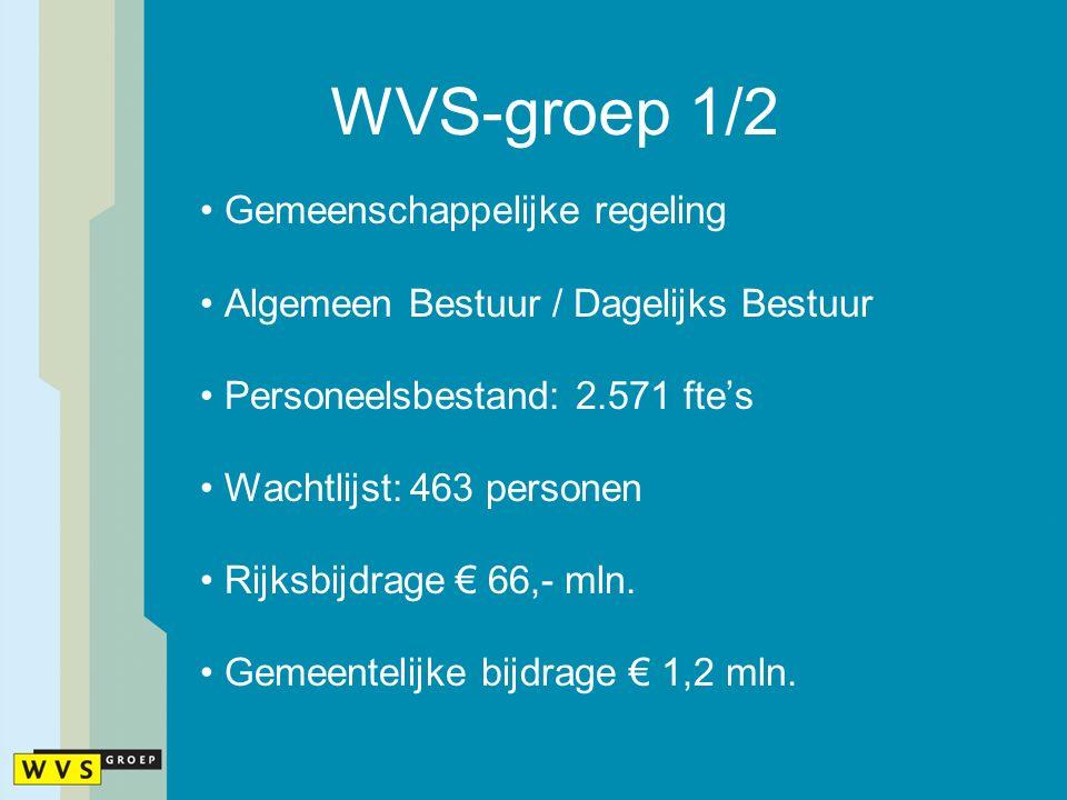 WVS-groep 1/2 Gemeenschappelijke regeling Algemeen Bestuur / Dagelijks Bestuur Personeelsbestand: 2.571 fte's Wachtlijst: 463 personen Rijksbijdrage €