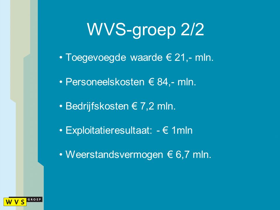WVS-groep 2/2 Toegevoegde waarde € 21,- mln. Personeelskosten € 84,- mln. Bedrijfskosten € 7,2 mln. Exploitatieresultaat: - € 1mln Weerstandsvermogen