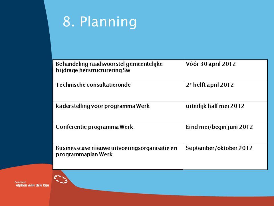 7. Relatie businesscase nieuwe uitvoeringsorganisatie Nieuwe uitvoeringsorganisatie: zowel bechutte werkplekken (Sw) als re- integratie Herstructureri