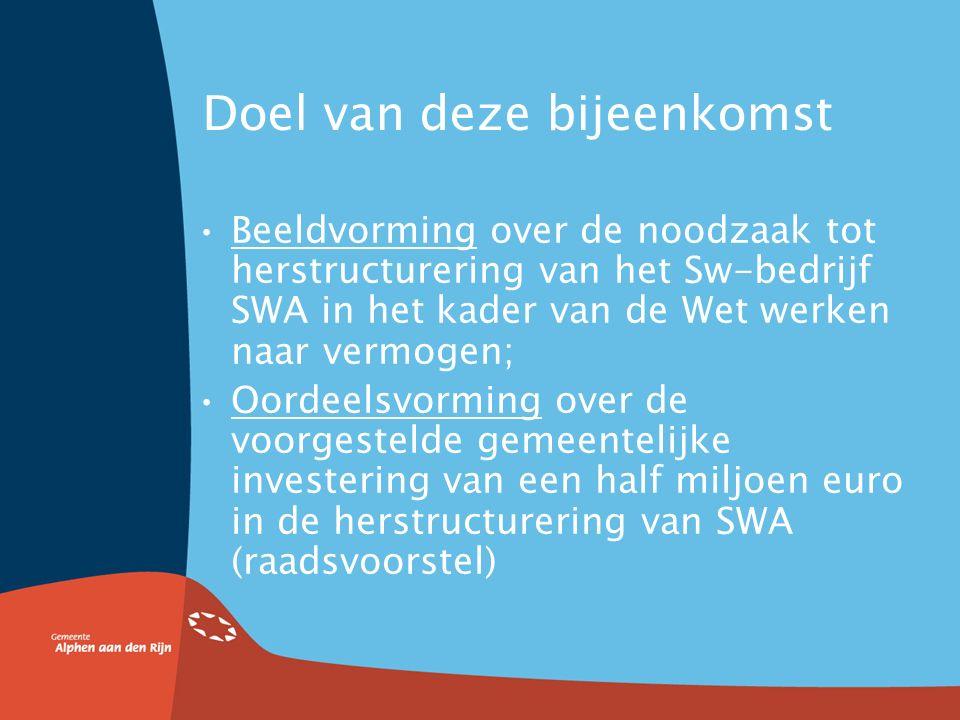 Informatiemarkt 5 april 2012 Herstructureringsfaciliteit voor Sw-bedrijf Rijnstreek (SWA) Marjolein Buis Strategisch adviseur maatschappelijke ontwikk