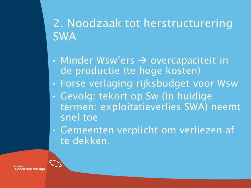 1. Werken naar vermogen in de Sw Sociale werkvoorziening gaat terug naar beschutte werkplaats Door strengere indicatie (UWV) minder instroom: 3 eruit