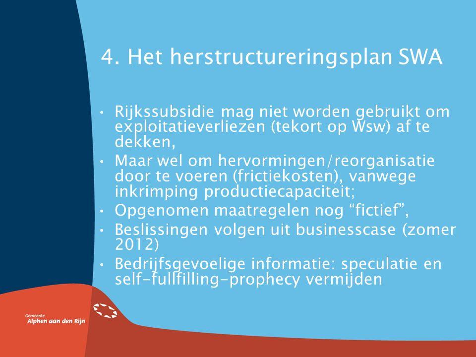 3. Procedure aanvraag herstructureringsfaciliteit Subsidiepotje van het Rijk voor herstructurering Sw 2012-2018; Deadline indiening: 30 april 2012; Op