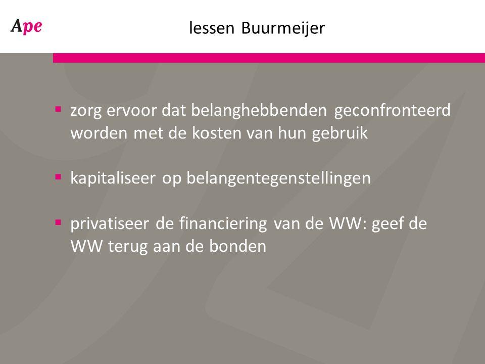 lessen Buurmeijer  zorg ervoor dat belanghebbenden geconfronteerd worden met de kosten van hun gebruik  kapitaliseer op belangentegenstellingen  privatiseer de financiering van de WW: geef de WW terug aan de bonden