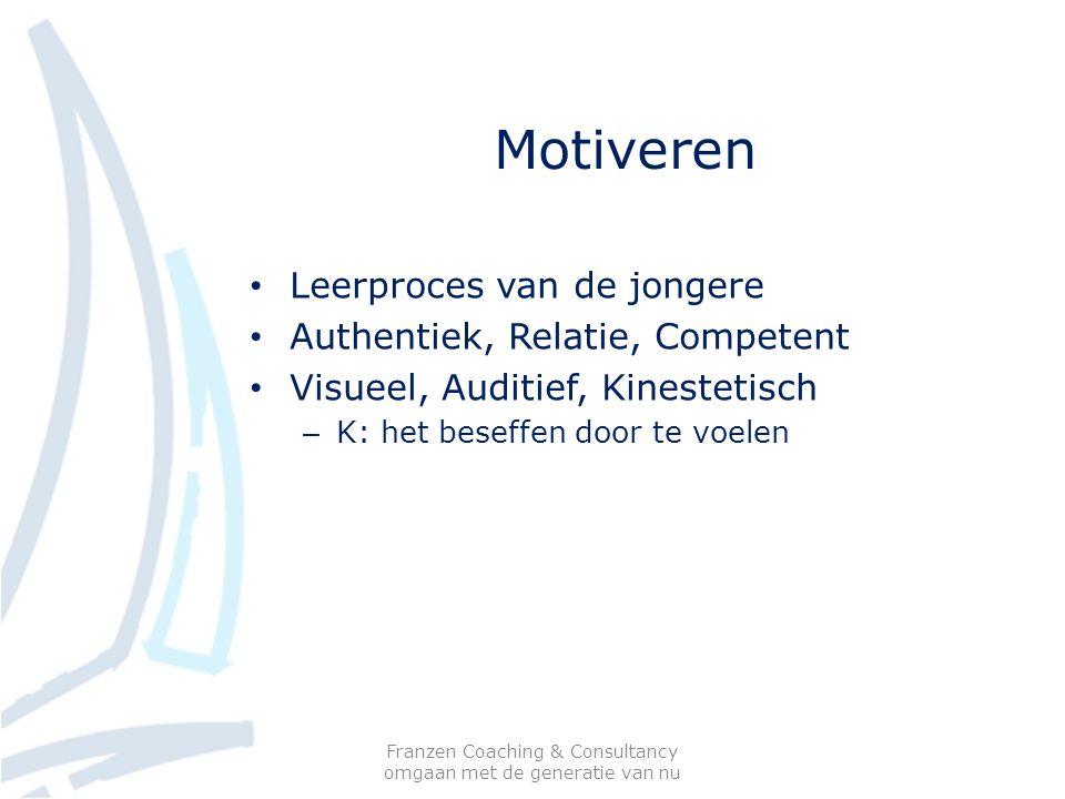 Motiveren Leerproces van de jongere Authentiek, Relatie, Competent Visueel, Auditief, Kinestetisch – K: het beseffen door te voelen Franzen Coaching &