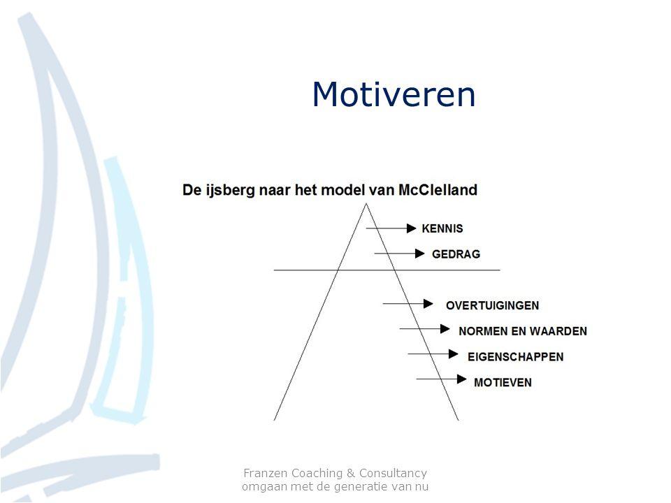 Motiveren Franzen Coaching & Consultancy omgaan met de generatie van nu