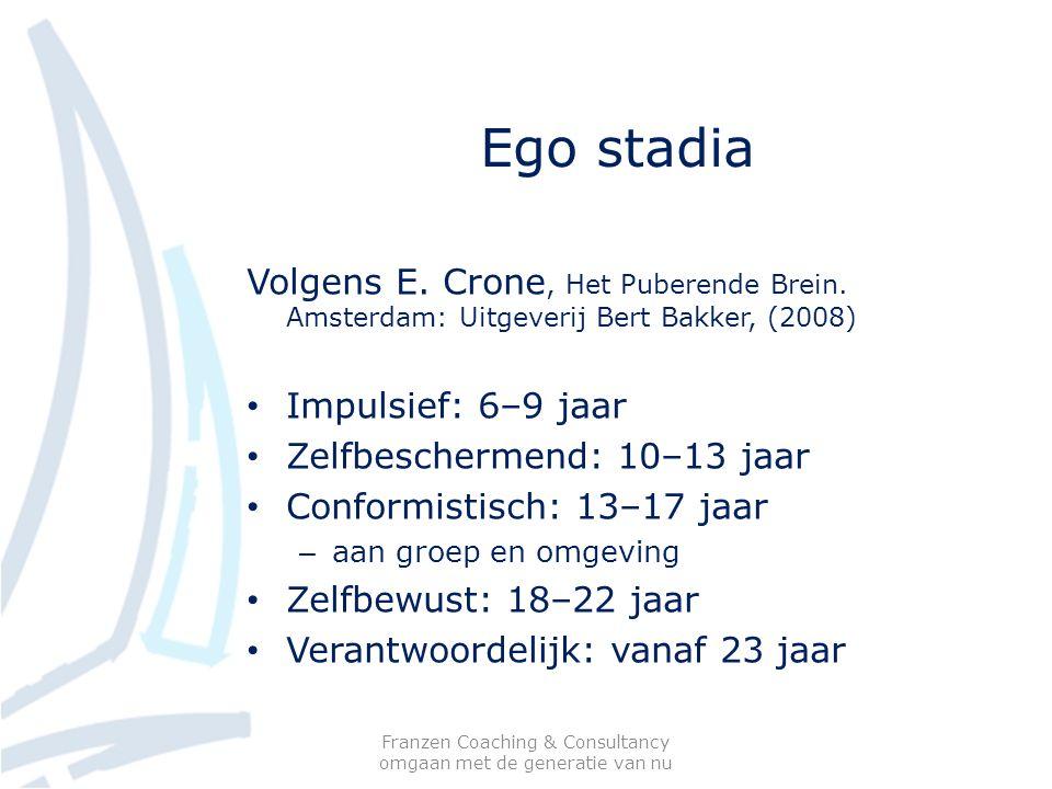 Ego stadia Volgens E. Crone, Het Puberende Brein. Amsterdam: Uitgeverij Bert Bakker, (2008) Impulsief: 6–9 jaar Zelfbeschermend: 10–13 jaar Conformist