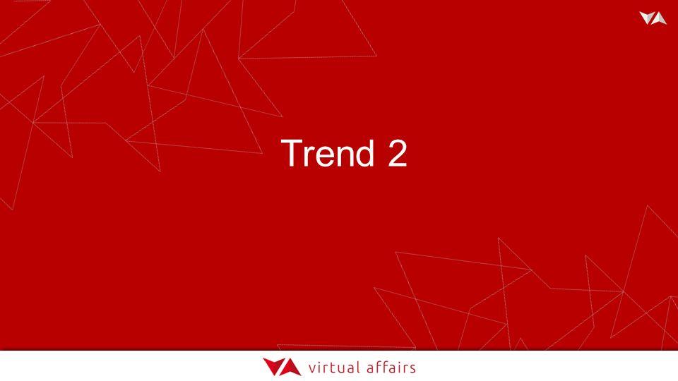 Trend 2