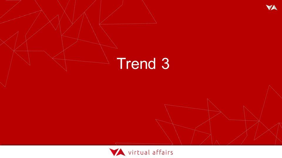 Trend 3