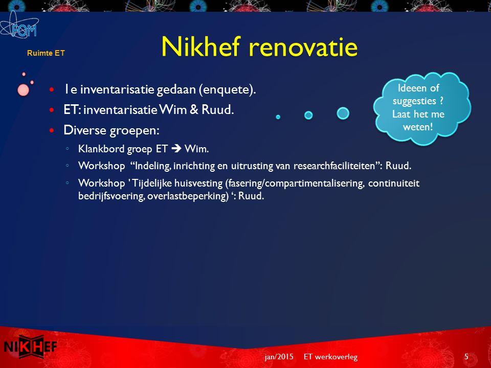 1e inventarisatie gedaan (enquete). ET: inventarisatie Wim & Ruud.