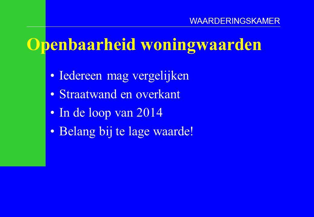 Openbaarheid woningwaarden Iedereen mag vergelijken Straatwand en overkant In de loop van 2014 Belang bij te lage waarde.