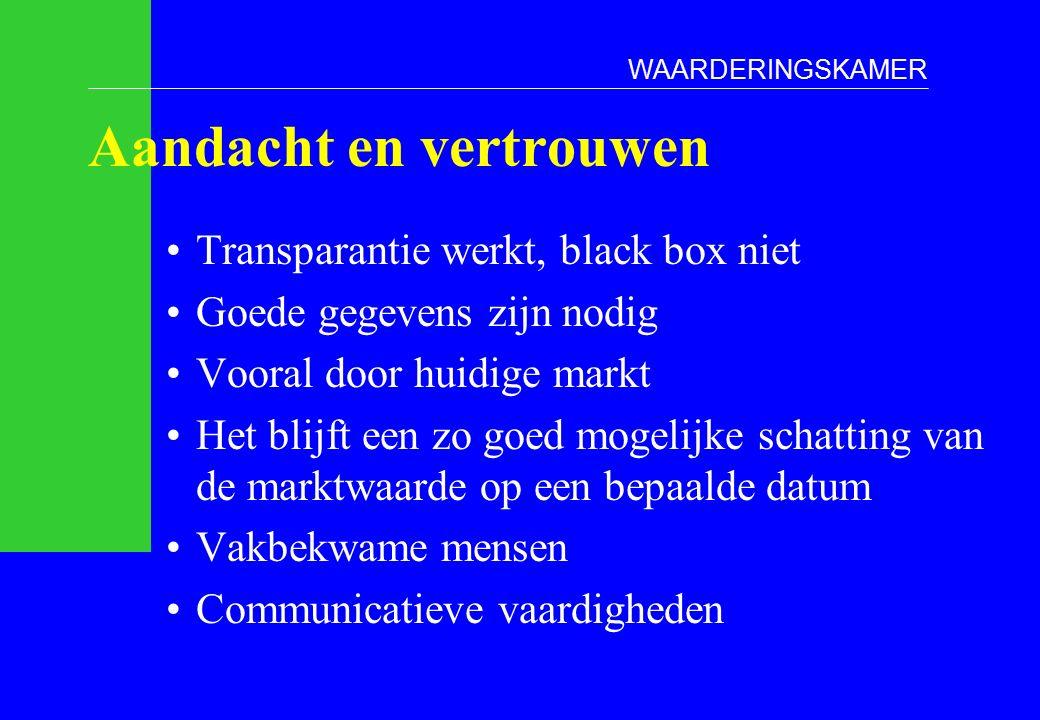 Aandacht en vertrouwen Transparantie werkt, black box niet Goede gegevens zijn nodig Vooral door huidige markt Het blijft een zo goed mogelijke schatting van de marktwaarde op een bepaalde datum Vakbekwame mensen Communicatieve vaardigheden WAARDERINGSKAMER