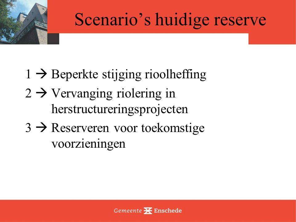 Scenario's huidige reserve 1  Beperkte stijging rioolheffing 2  Vervanging riolering in herstructureringsprojecten 3  Reserveren voor toekomstige voorzieningen