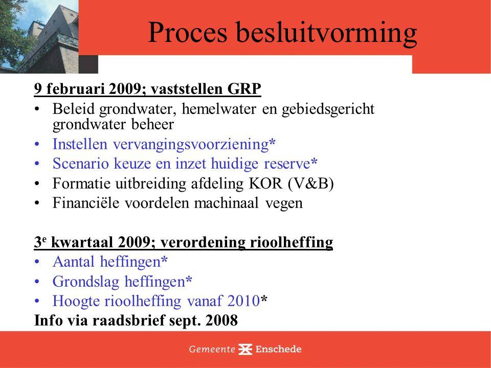 Proces besluitvorming 9 februari 2009; vaststellen GRP Beleid grondwater, hemelwater en gebiedsgericht grondwater beheer Instellen vervangingsvoorzien