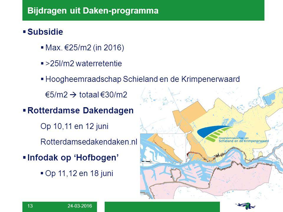 24-03-2016 13 Bijdragen uit Daken-programma  Subsidie  Max.