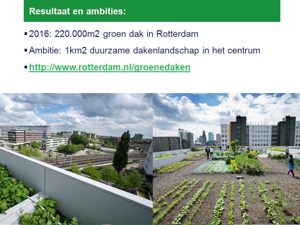 24-03-2016 6 Resultaat en ambities:  2016: 220.000m2 groen dak in Rotterdam  Ambitie: 1km2 duurzame dakenlandschap in het centrum  http://www.rotterdam.nl/groenedaken http://www.rotterdam.nl/groenedaken